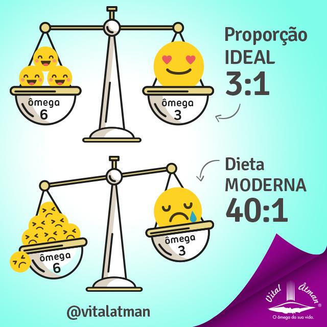 como-manter-omega-3-e-omega-6-em-equilibrio